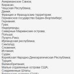 партнерская программа pinnacle - список запрещенных стран